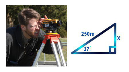 Diagram of Laser Level and Angles of Elevation