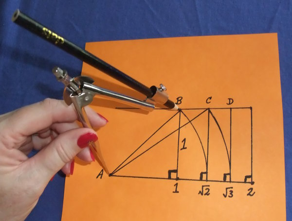 Demonstrating square Roots with a compass